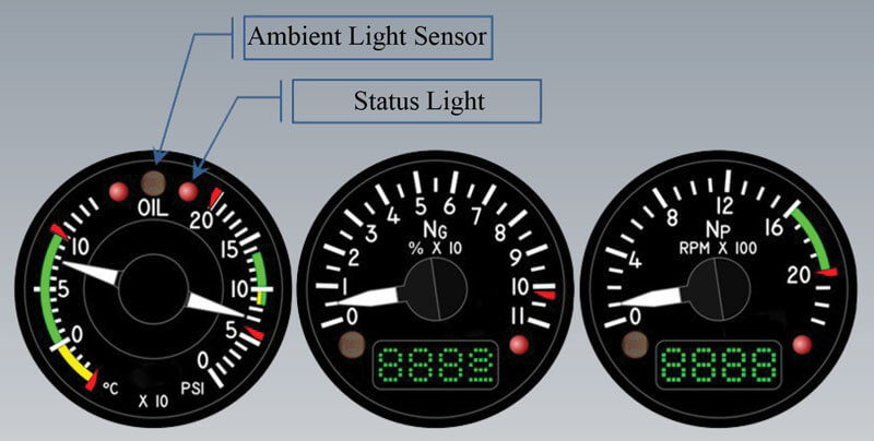 H9900 Indicator Face Overview